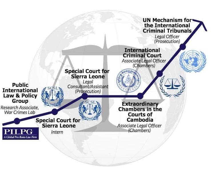 nate-quick-infographic